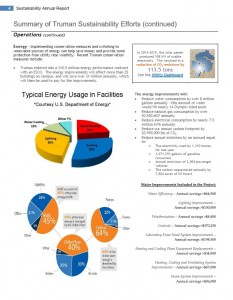 energy savings 2